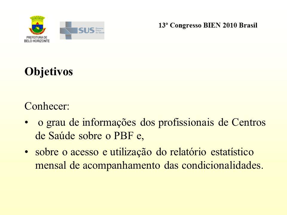 13º Congresso BIEN 2010 Brasil Objetivos Conhecer: o grau de informações dos profissionais de Centros de Saúde sobre o PBF e, sobre o acesso e utiliza