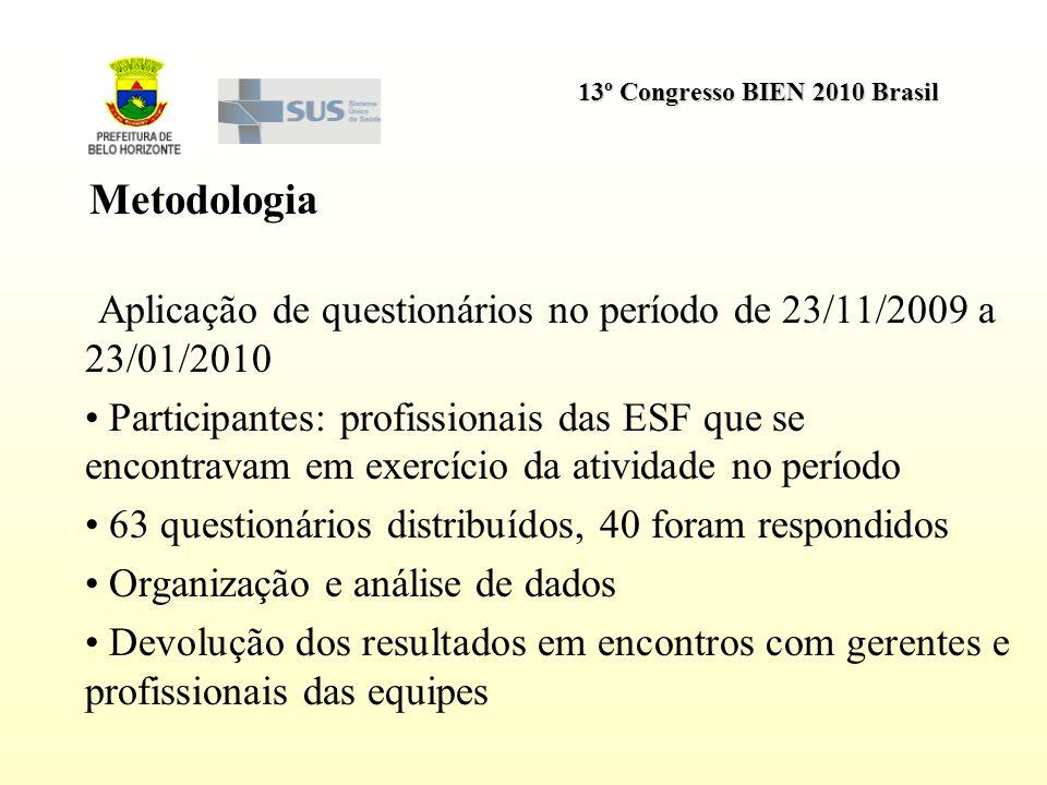 13º Congresso BIEN 2010 Brasil Metodologia Aplicação de questionários no período de 23/11/2009 a 23/01/2010 Participantes: profissionais das ESF que s