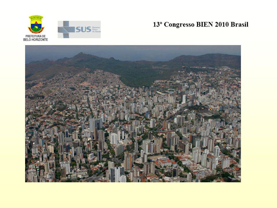 13º Congresso BIEN 2010 Brasil