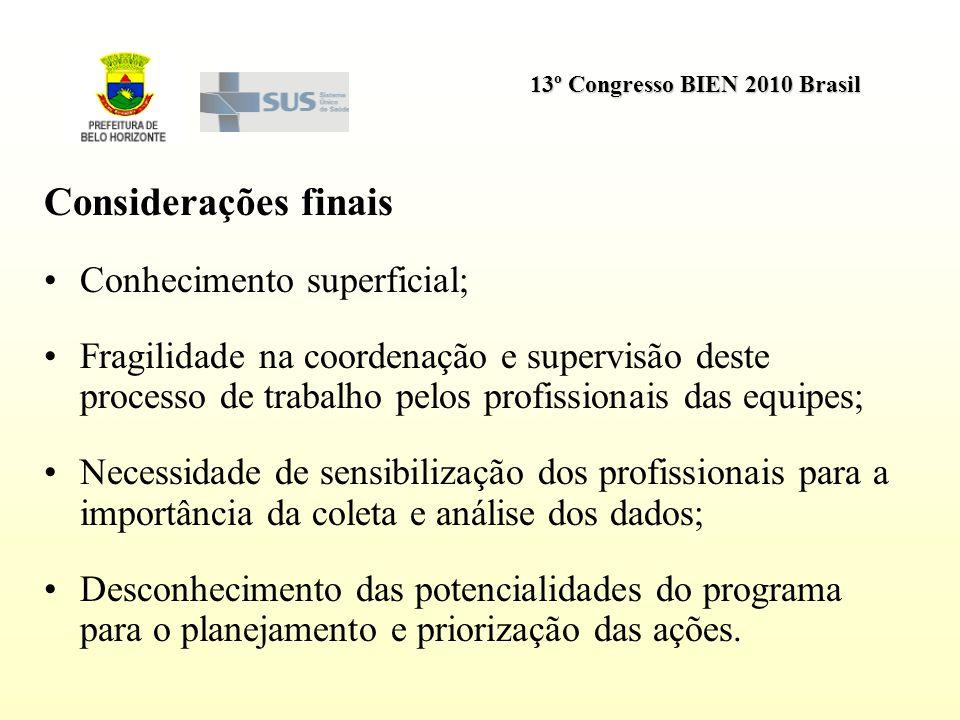 13º Congresso BIEN 2010 Brasil Considerações finais Conhecimento superficial; Fragilidade na coordenação e supervisão deste processo de trabalho pelos