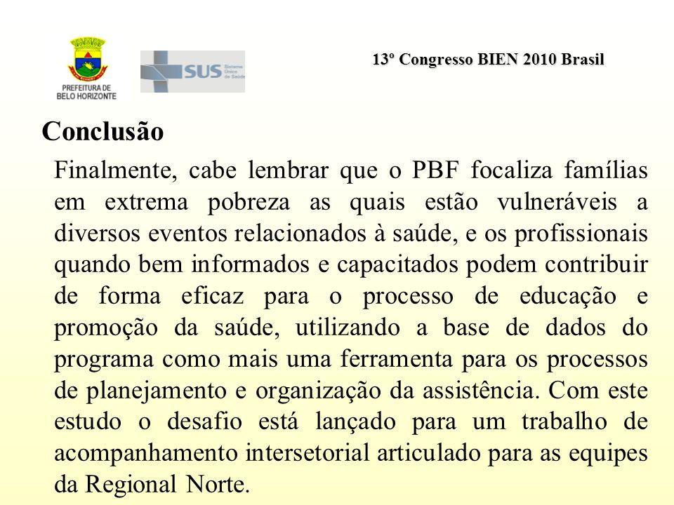 13º Congresso BIEN 2010 Brasil Conclusão Finalmente, cabe lembrar que o PBF focaliza famílias em extrema pobreza as quais estão vulneráveis a diversos