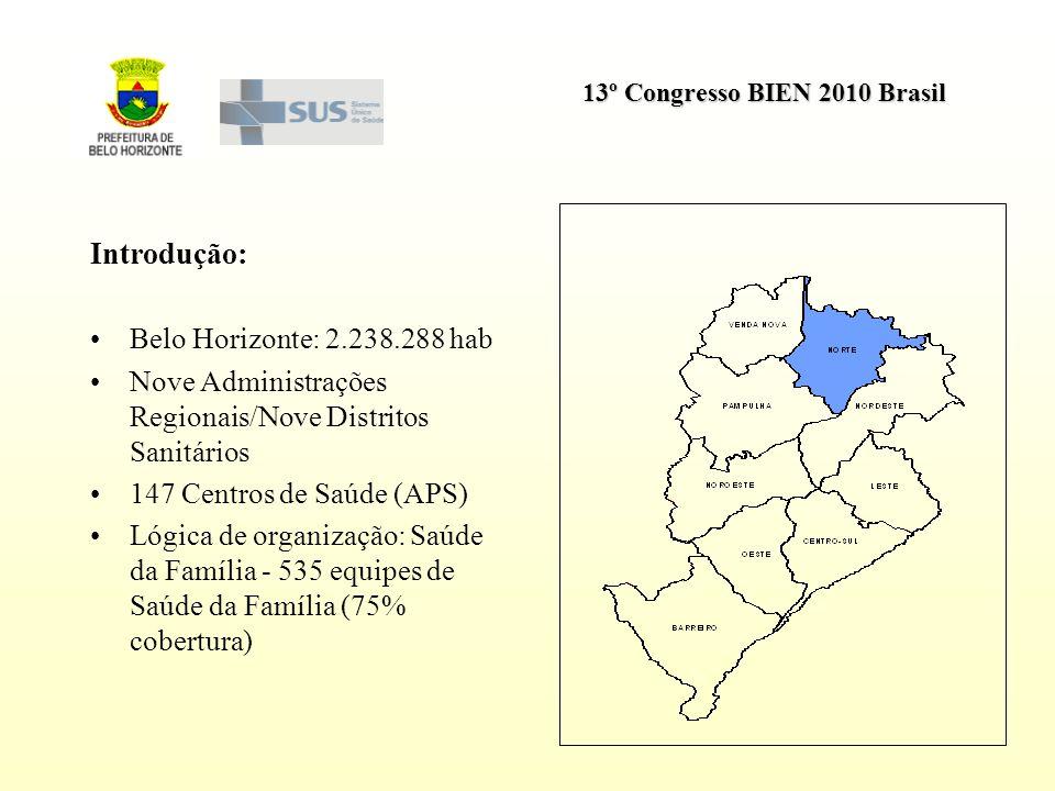 Introdução: Belo Horizonte: 2.238.288 hab Nove Administrações Regionais/Nove Distritos Sanitários 147 Centros de Saúde (APS) Lógica de organização: Sa