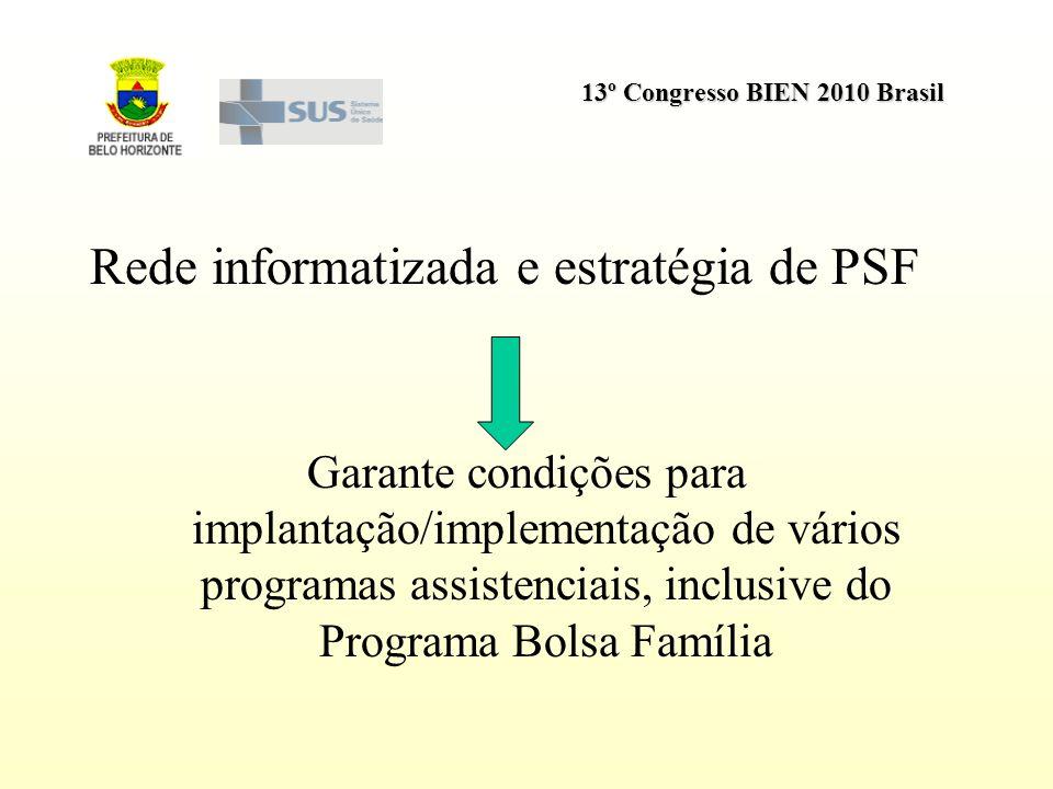 13º Congresso BIEN 2010 Brasil Rede informatizada e estratégia de PSF Garante condições para implantação/implementação de vários programas assistencia