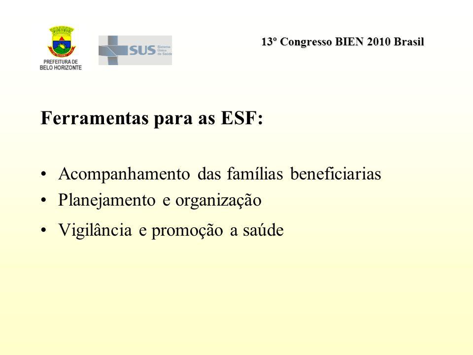 13º Congresso BIEN 2010 Brasil Ferramentas para as ESF: Acompanhamento das famílias beneficiarias Planejamento e organização Vigilância e promoção a s
