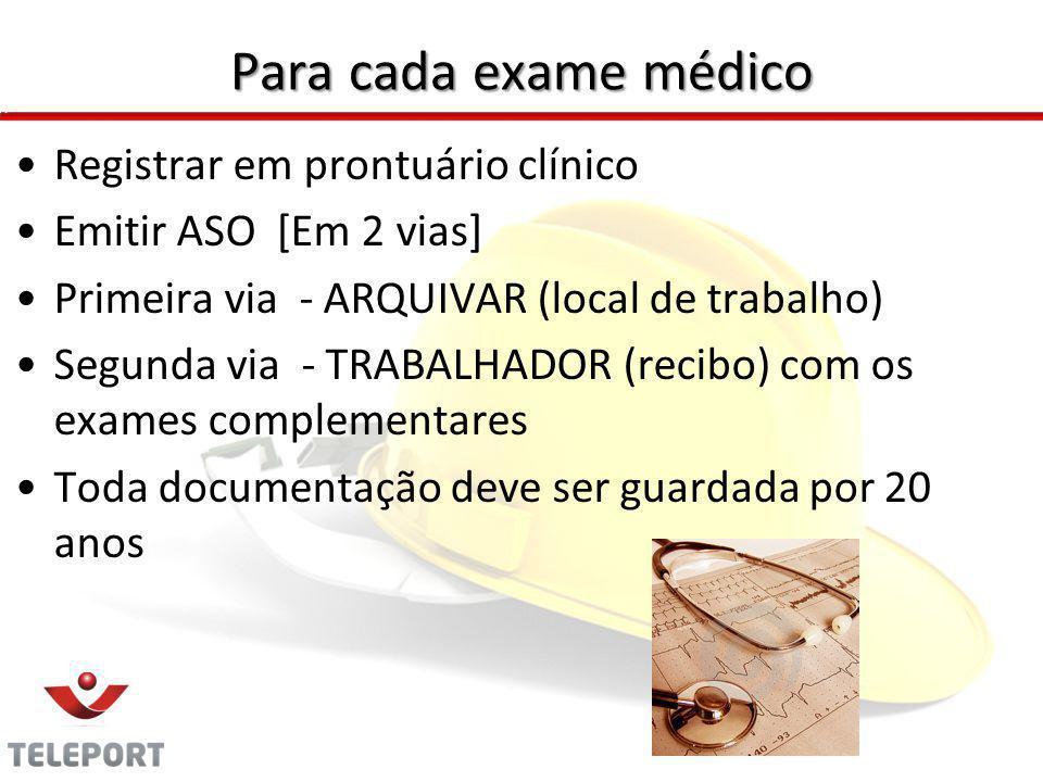 Para cada exame médico Registrar em prontuário clínico Emitir ASO [Em 2 vias] Primeira via - ARQUIVAR (local de trabalho) Segunda via - TRABALHADOR (r