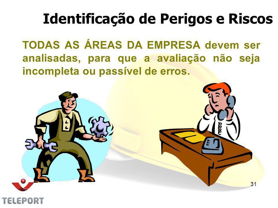 31 TODAS AS ÁREAS DA EMPRESA devem ser analisadas, para que a avaliação não seja incompleta ou passível de erros. Identificação de Perigos e Riscos