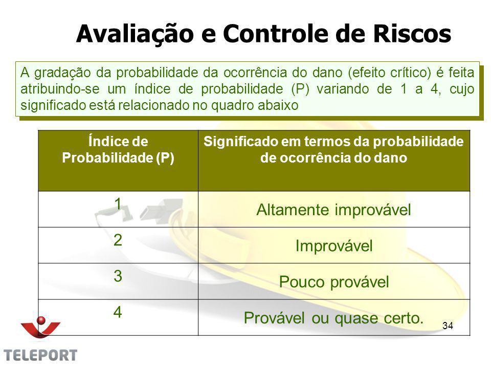 34 A gradação da probabilidade da ocorrência do dano (efeito crítico) é feita atribuindo-se um índice de probabilidade (P) variando de 1 a 4, cujo sig