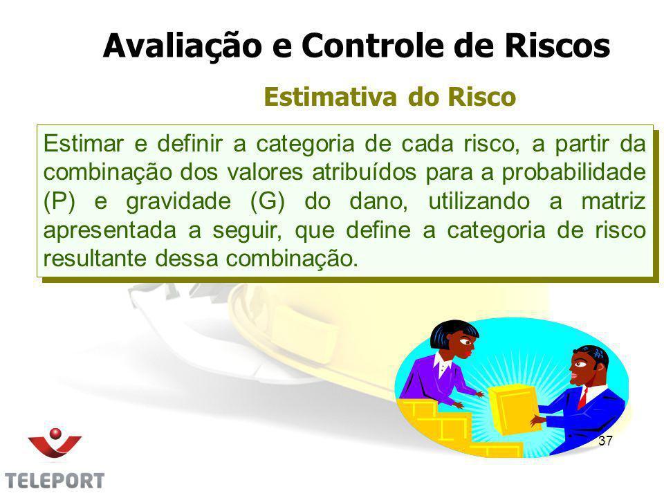 37 Estimativa do Risco Estimar e definir a categoria de cada risco, a partir da combinação dos valores atribuídos para a probabilidade (P) e gravidade