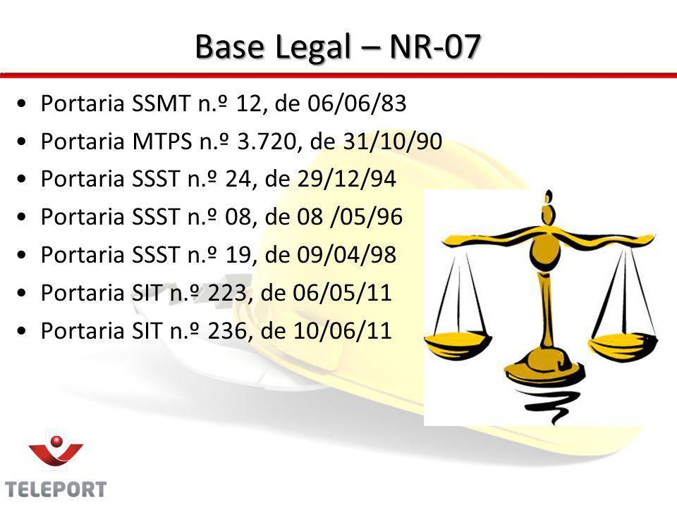 Base Legal – NR-07 Portaria SSMT n.º 12, de 06/06/83 Portaria MTPS n.º 3.720, de 31/10/90 Portaria SSST n.º 24, de 29/12/94 Portaria SSST n.º 08, de 0