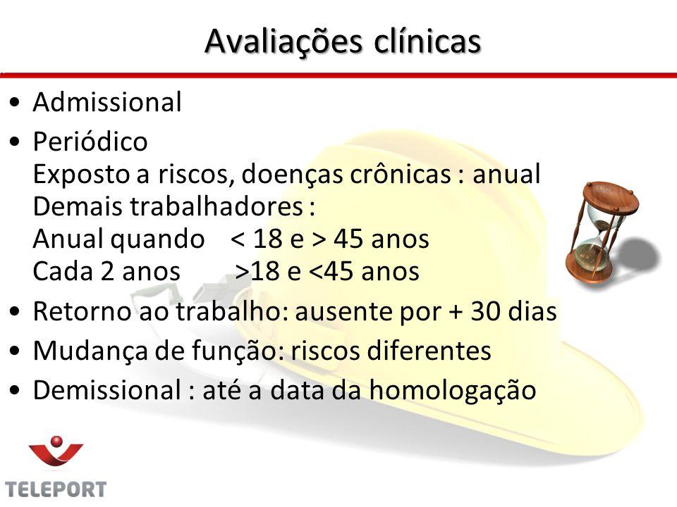 Avaliações clínicas Admissional Periódico Exposto a riscos, doenças crônicas : anual Demais trabalhadores : Anual quando 45 anos Cada 2 anos >18 e <45
