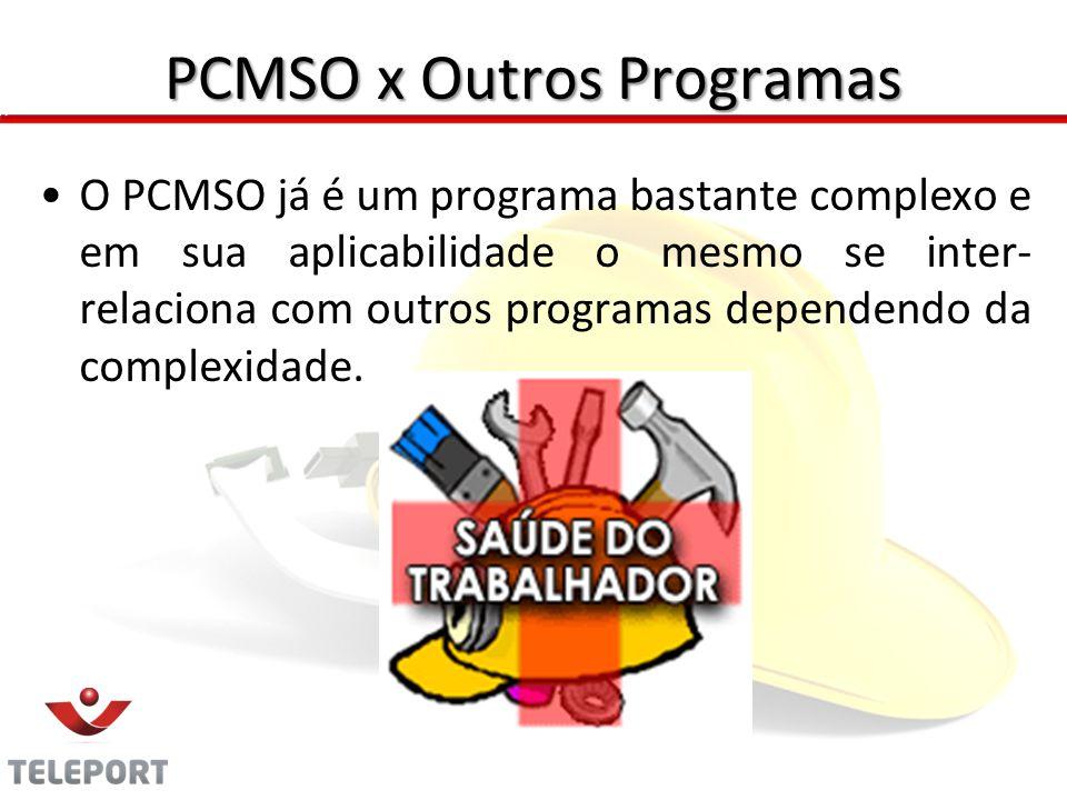FLUXOGRAMA DE RELACIONAMENTO DO PCMSO PCMSO PPRA PPRE (Programa de Prevenção dos Riscos Ergonômicos) PPR (Programa de Proteção Respiratória) PCA (Programa de Conservação Auditiva) PIO (Programa de Imunização Ocupacional) PROCABS (Programa de Combate ao Absenteísmo)