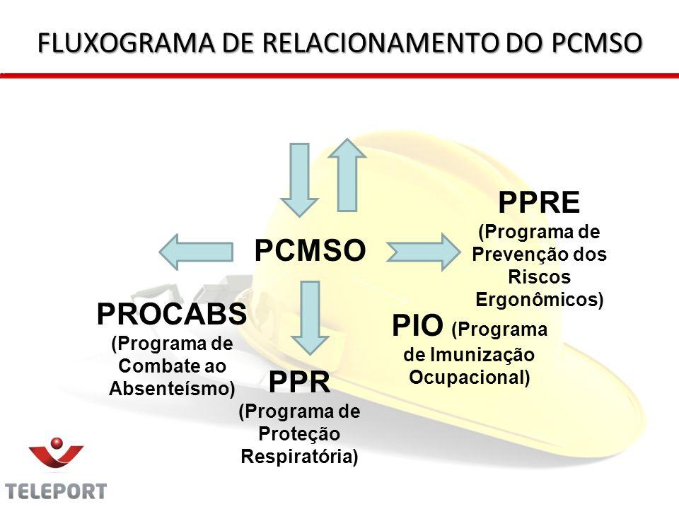 ACI 4- Quais os princípios de gestão da qualidade.