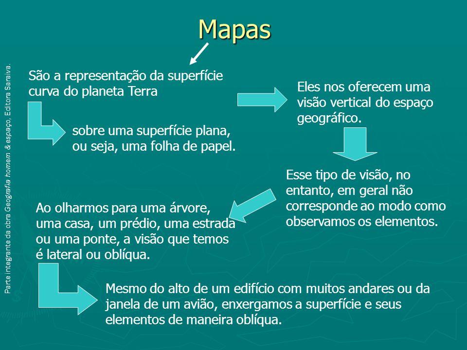 Mapas São a representação da superfície curva do planeta Terra Eles nos oferecem uma visão vertical do espaço geográfico.