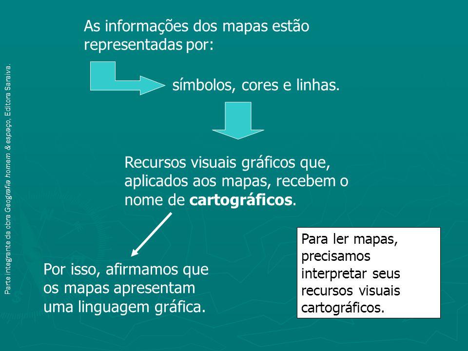 Para ler mapas, precisamos interpretar seus recursos visuais cartográficos.