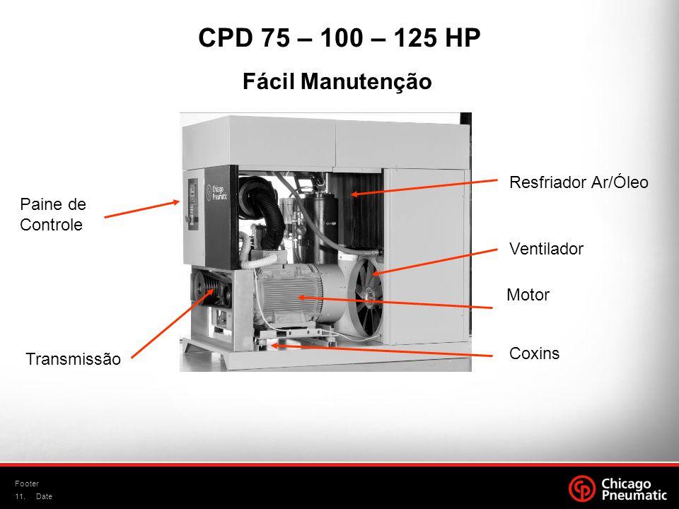 11. Footer Date Resfriador Ar/Óleo Ventilador Motor Coxins CPD 75 – 100 – 125 HP Transmissão Paine de Controle Fácil Manutenção