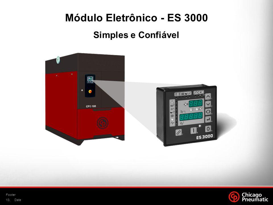 14. Footer Date Módulo Eletrônico ES3000 Botão de Reset Botão de Partida Botão de Parada