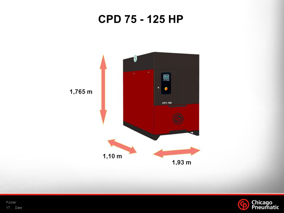 17. Footer Date CPD 75 - 125 HP 1,765 m 1,93 m 1,10 m