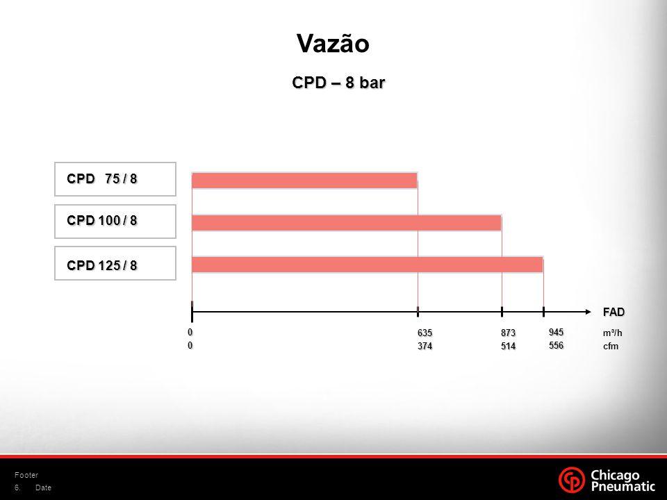 6. Footer Date CPD 75 / 8 CPD 75 / 8 CPD 100 / 8 CPD 100 / 8 CPD – 8 bar CPD – 8 bar CPD 125 / 8 CPD 125 / 8FAD m³/h cfm 00000000 635 374 873 514 945