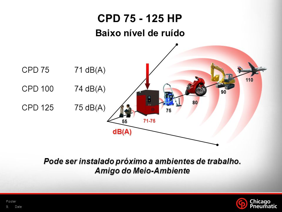 10. Footer Date Fluxograma - CPD