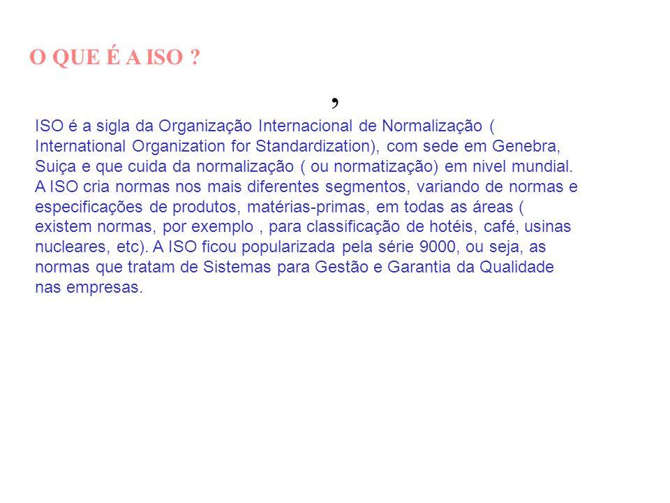 O QUE É A ISO ? ISO é a sigla da Organização Internacional de Normalização ( International Organization for Standardization), com sede em Genebra, Sui