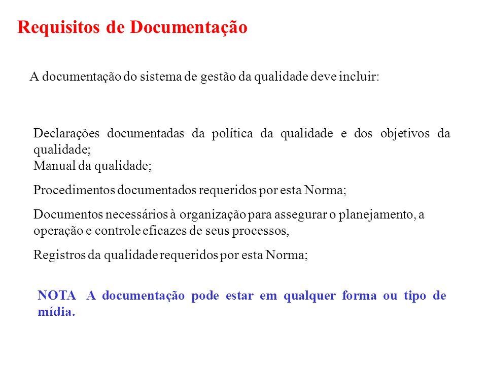 Requisitos de Documentação A documentação do sistema de gestão da qualidade deve incluir: Declarações documentadas da política da qualidade e dos obje