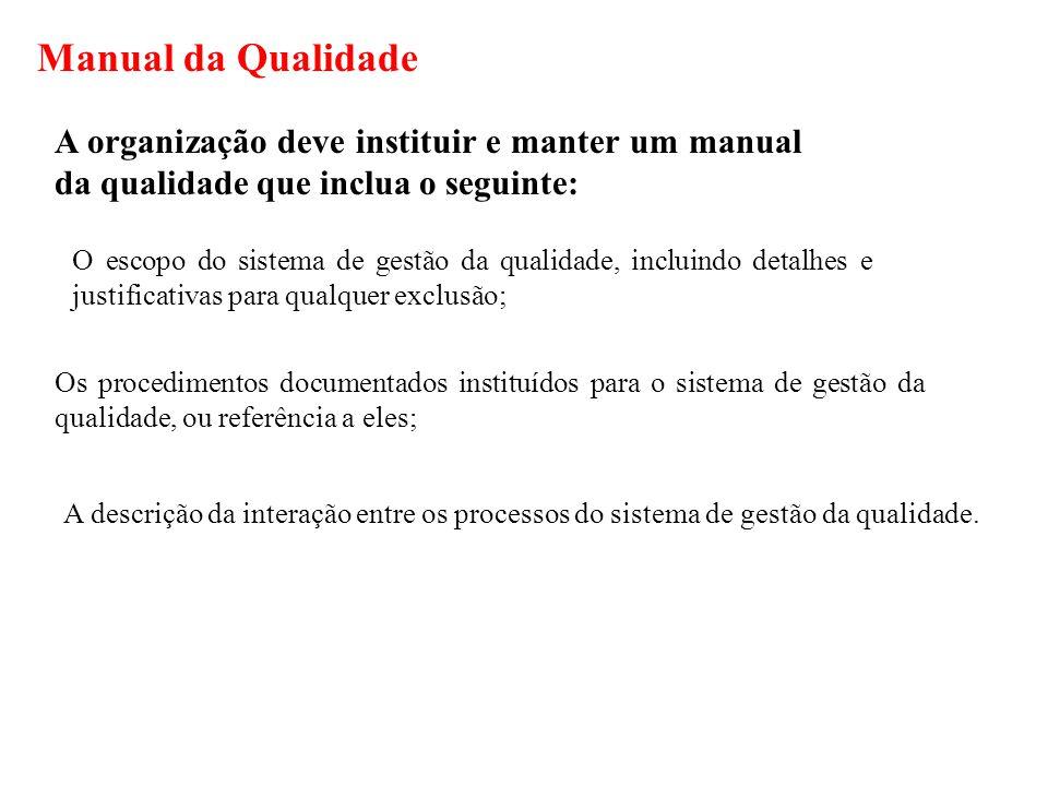 Manual da Qualidade A organização deve instituir e manter um manual da qualidade que inclua o seguinte: O escopo do sistema de gestão da qualidade, in