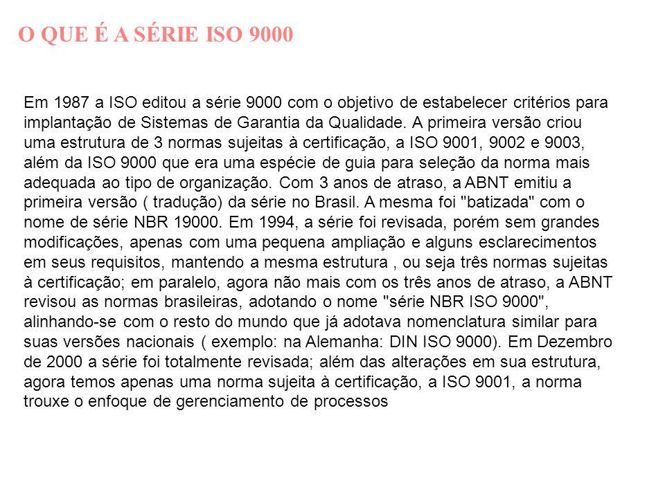 O QUE É A SÉRIE ISO 9000 Em 1987 a ISO editou a série 9000 com o objetivo de estabelecer critérios para implantação de Sistemas de Garantia da Qualida