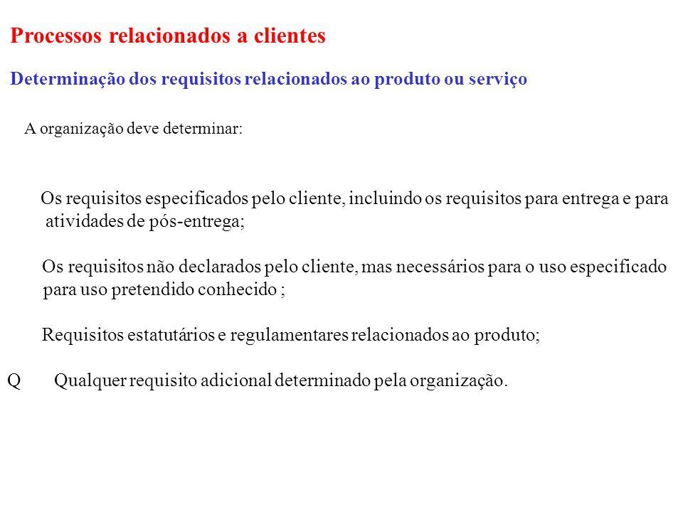 Processos relacionados a clientes Determinação dos requisitos relacionados ao produto ou serviço A organização deve determinar: Os requisitos especifi