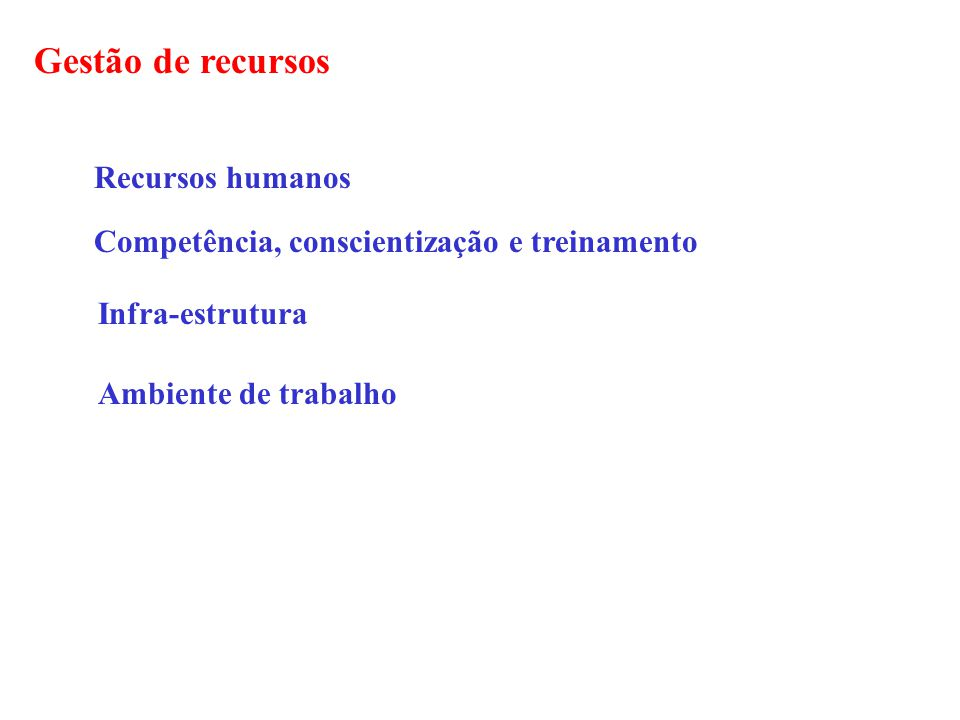 Gestão de recursos Recursos humanos Competência, conscientização e treinamento Infra-estrutura Ambiente de trabalho