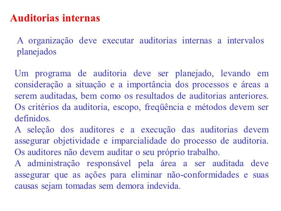 Auditorias internas Um programa de auditoria deve ser planejado, levando em consideração a situação e a importância dos processos e áreas a serem audi