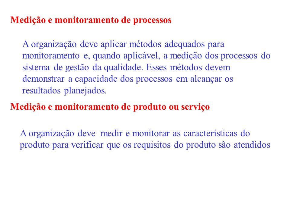 Medição e monitoramento de processos A organização deve aplicar métodos adequados para monitoramento e, quando aplicável, a medição dos processos do s