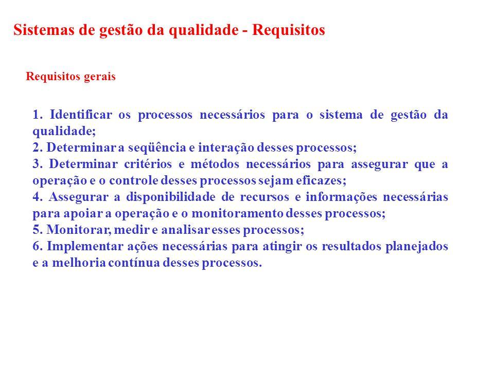 Sistemas de gestão da qualidade - Requisitos 1. Identificar os processos necessários para o sistema de gestão da qualidade; 2. Determinar a seqüência