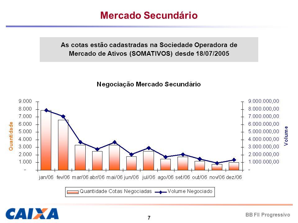 7 BB FII Progressivo Mercado Secundário As cotas estão cadastradas na Sociedade Operadora de Mercado de Ativos (SOMATIVOS) desde 18/07/2005