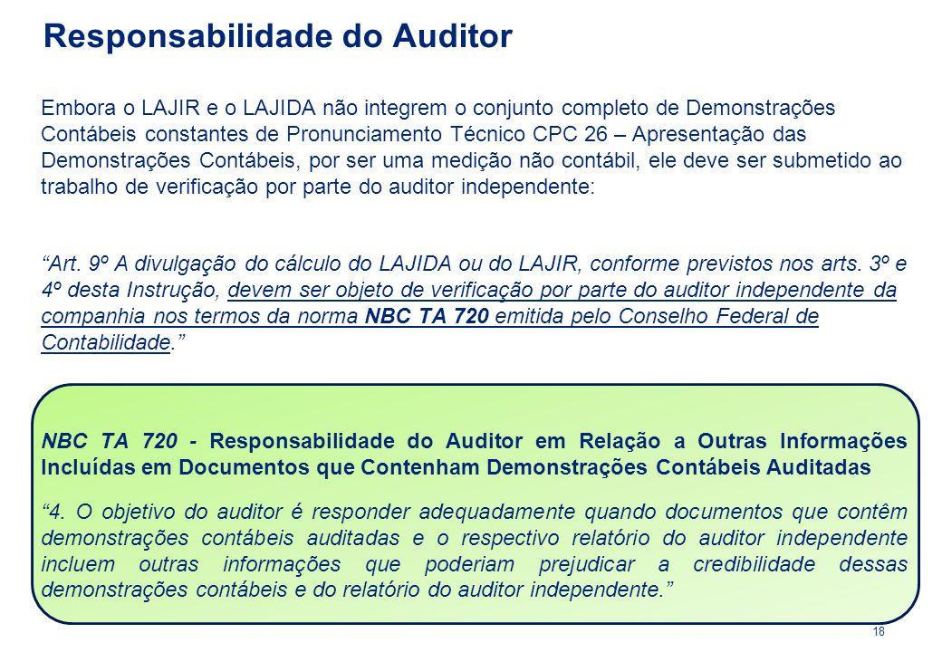 Embora o LAJIR e o LAJIDA não integrem o conjunto completo de Demonstrações Contábeis constantes de Pronunciamento Técnico CPC 26 – Apresentação das D