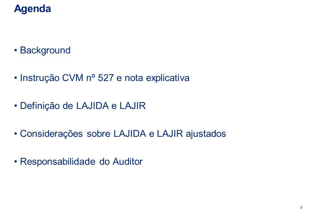 Agenda Background Instrução CVM nº 527 e nota explicativa Definição de LAJIDA e LAJIR Considerações sobre LAJIDA e LAJIR ajustados Responsabilidade do