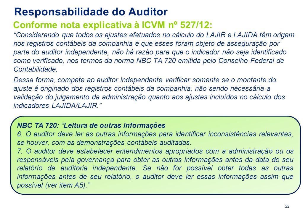 """""""Considerando que todos os ajustes efetuados no cálculo do LAJIR e LAJIDA têm origem nos registros contábeis da companhia e que esses foram objeto de"""