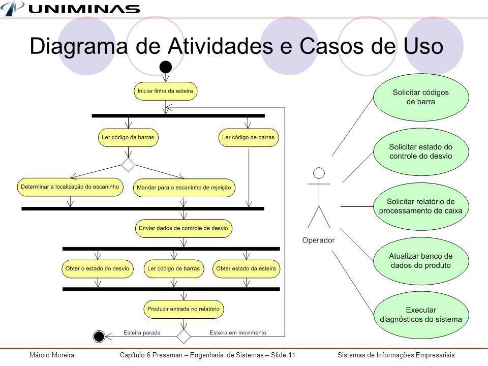 Sistemas de Informações EmpresariaisMárcio MoreiraCapítulo 6 Pressman – Engenharia de Sistemas – Slide 11 Diagrama de Atividades e Casos de Uso