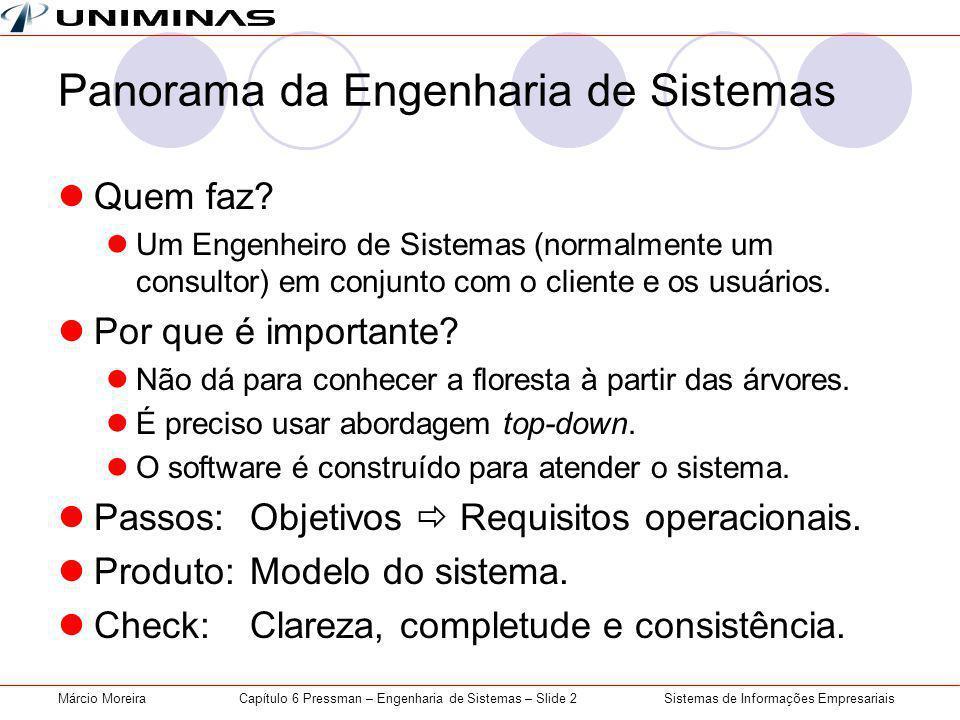 Sistemas de Informações EmpresariaisMárcio MoreiraCapítulo 6 Pressman – Engenharia de Sistemas – Slide 2 Panorama da Engenharia de Sistemas Quem faz.