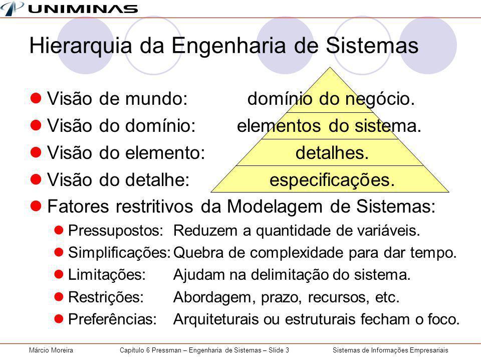 Sistemas de Informações EmpresariaisMárcio MoreiraCapítulo 6 Pressman – Engenharia de Sistemas – Slide 3 Hierarquia da Engenharia de Sistemas Visão de mundo: domínio do negócio.