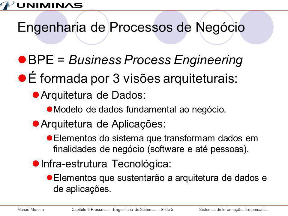 Sistemas de Informações EmpresariaisMárcio MoreiraCapítulo 6 Pressman – Engenharia de Sistemas – Slide 5 Engenharia de Processos de Negócio BPE = Business Process Engineering É formada por 3 visões arquiteturais: Arquitetura de Dados: Modelo de dados fundamental ao negócio.