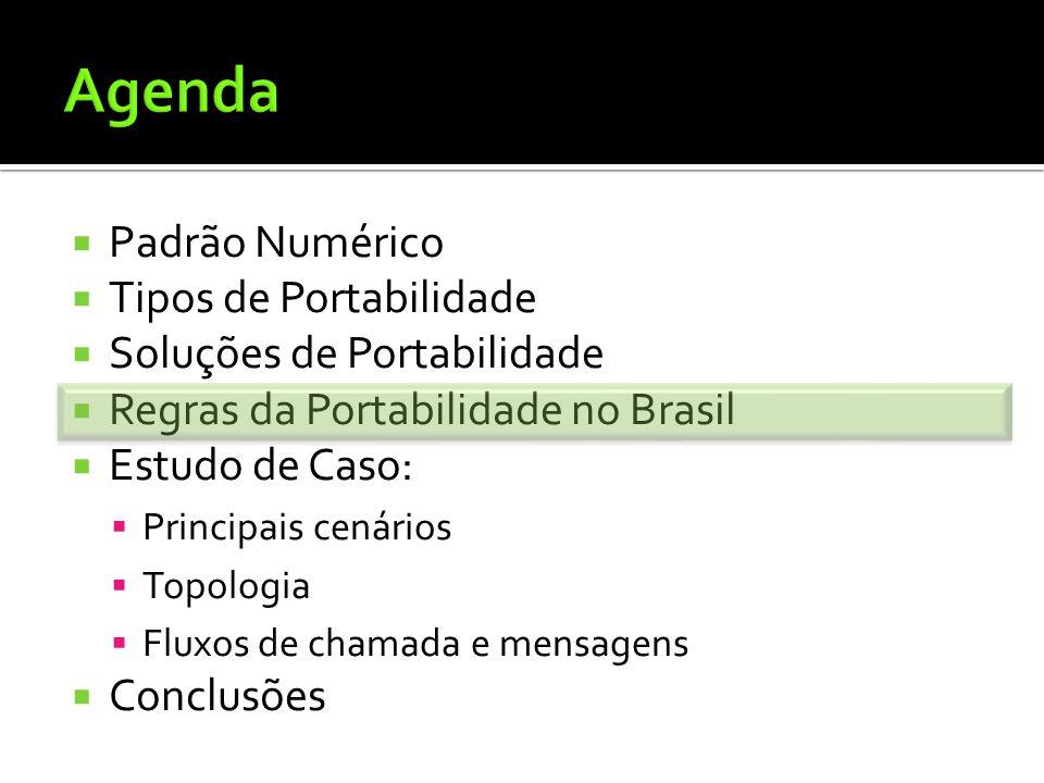  Padrão Numérico  Tipos de Portabilidade  Soluções de Portabilidade  Regras da Portabilidade no Brasil  Estudo de Caso:  Principais cenários  T