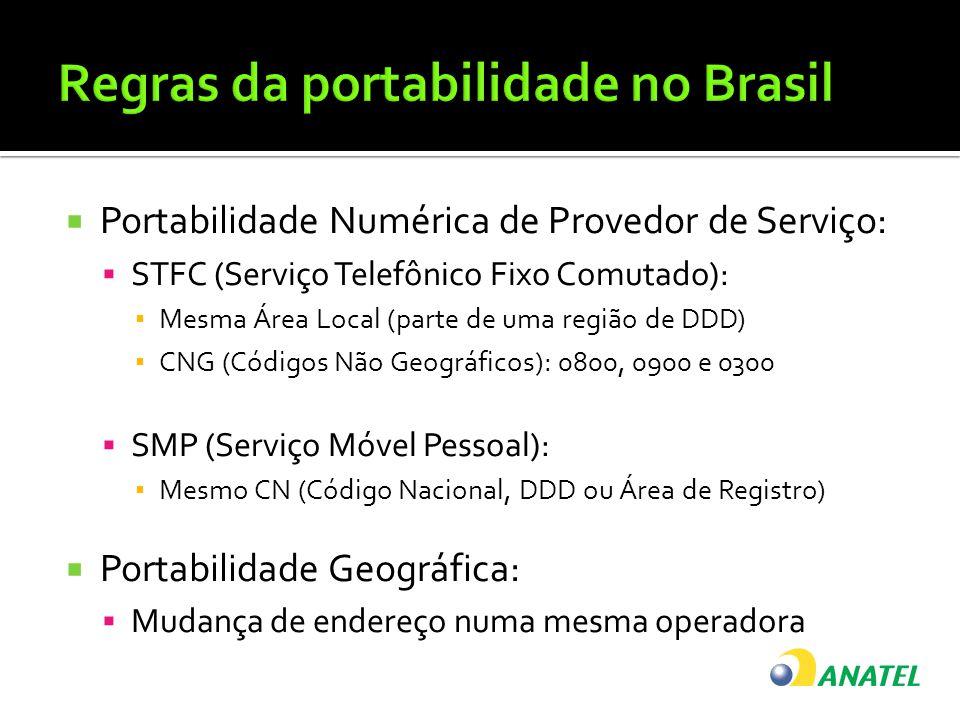  Portabilidade Numérica de Provedor de Serviço:  STFC (Serviço Telefônico Fixo Comutado): ▪ Mesma Área Local (parte de uma região de DDD) ▪ CNG (Cód