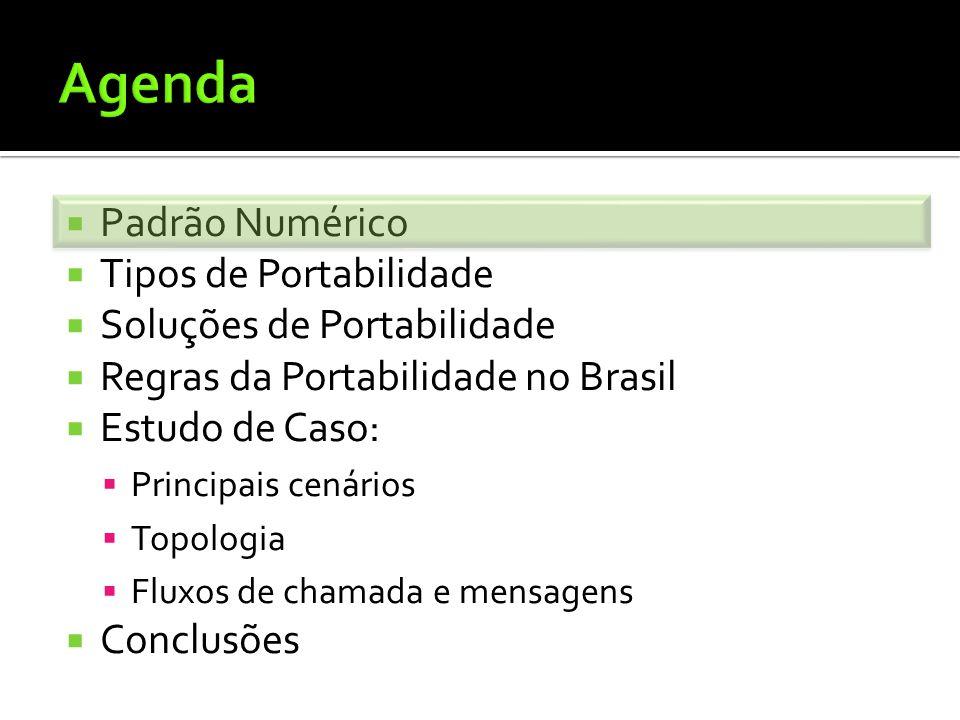  Padrão Numérico  Tipos de Portabilidade  Soluções de Portabilidade  Regras da Portabilidade no Brasil  Estudo de Caso:  Principais cenários  Topologia  Fluxos de chamada e mensagens  Conclusões