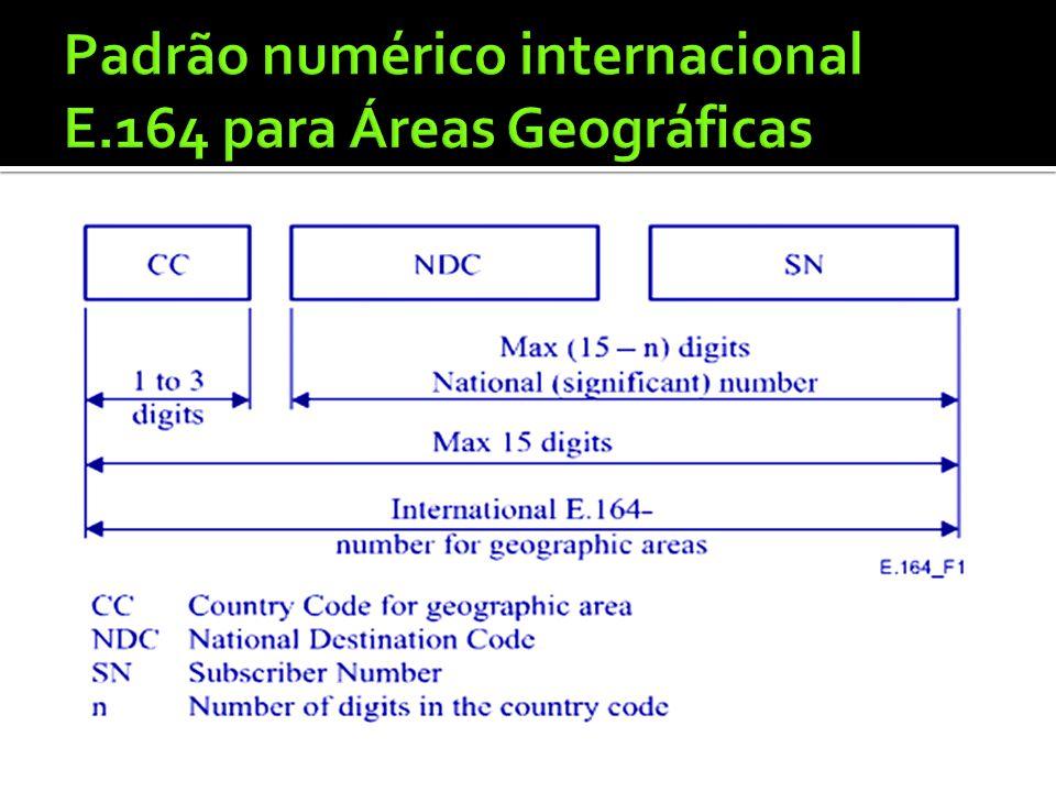 LNP Service – NGN Network: LNP:Local Number Portability NGN:Next Generation Networking IAM:Mensagem do protocolo SS7 IDP e CONNECT: são mensagens do protocolo INAP