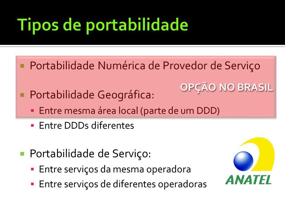  Portabilidade Numérica de Provedor de Serviço  Portabilidade Geográfica:  Entre mesma área local (parte de um DDD)  Entre DDDs diferentes  Porta