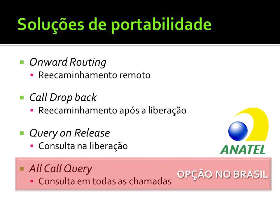  Onward Routing  Reecaminhamento remoto  Call Drop back  Reecaminhamento após a liberação  Query on Release  Consulta na liberação  All Call Qu