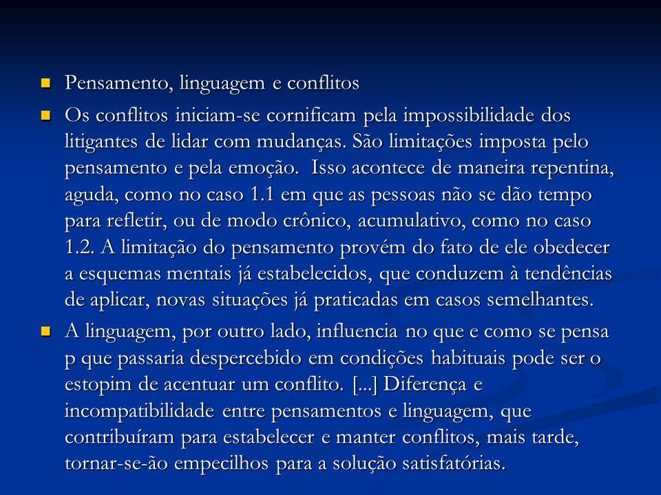 Pensamento, linguagem e conflitos Pensamento, linguagem e conflitos Os conflitos iniciam-se cornificam pela impossibilidade dos litigantes de lidar com mudanças.