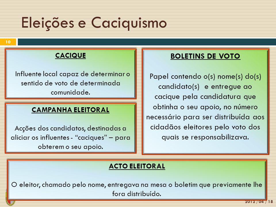 Eleições e Caciquismo 2012 / 04 / 18 10 CACIQUE Influente local capaz de determinar o sentido de voto de determinada comunidade.