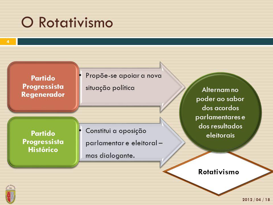 O Rotativismo 2012 / 04 / 18 4 Propõe-se apoiar a nova situação política Partido Progressista Regenerador Constitui a oposição parlamentar e eleitoral – mas dialogante.