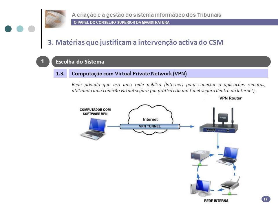 A criação e a gestão do sistema informático dos Tribunais 3. Matérias que justificam a intervenção activa do CSM O PAPEL DO CONSELHO SUPERIOR DA MAGIS